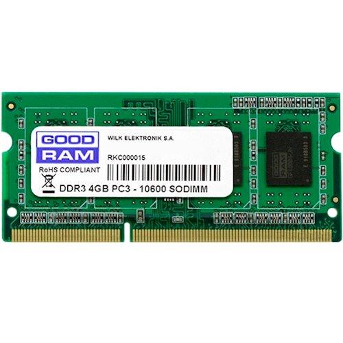 2db2cce145f0 Купить Модуль памяти GOODRAM DDR3 4Gb 1333Mhz БЛИСТЕРР (GR1333S364L9S 4G)