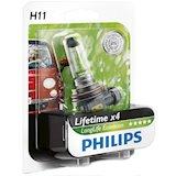 Галогенная лампа PHILIPS H11 LongLife EcoVision 1 шт/блистер (12362LLECOB1)
